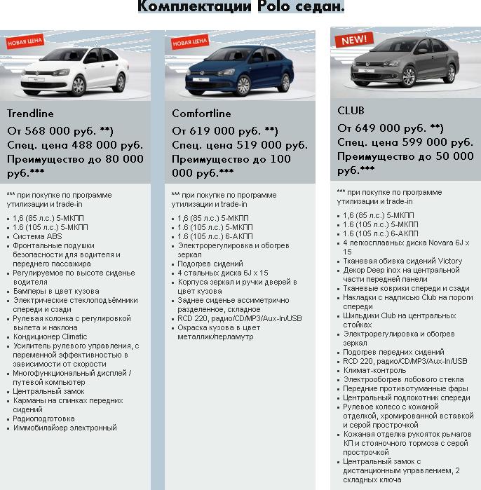 Volkswagen. Симферополь Фольксваген