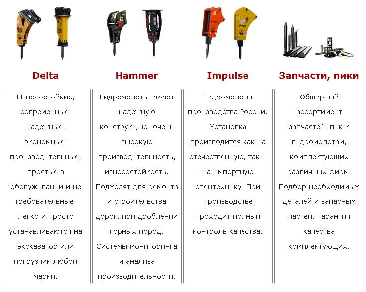 Гидромолот, Краснодар, Краснодарский край