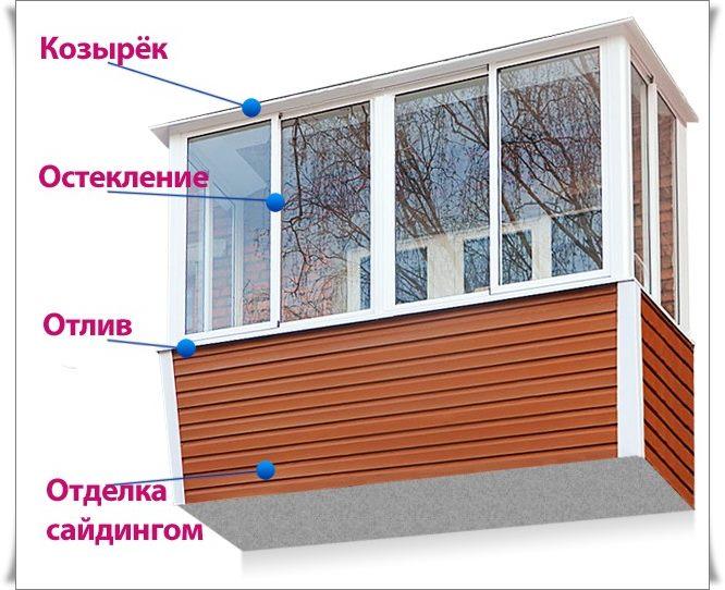 Пластиковые окна Севастополь