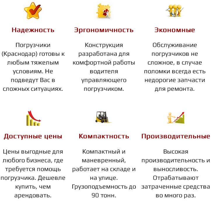 Погрузчики Краснодар