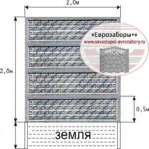 Еврозаборы в Севастополе цены и установка фото