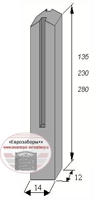 Еврозаборы в Севастополе под ключ