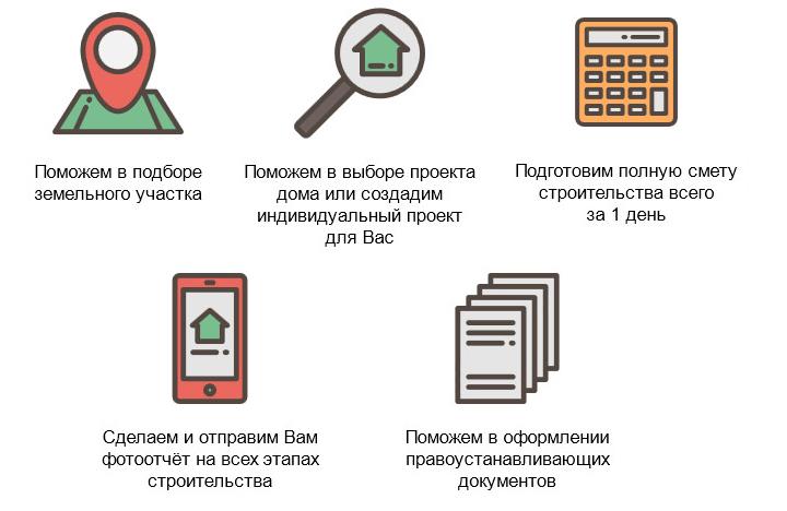 Строительные компании города Севастополя