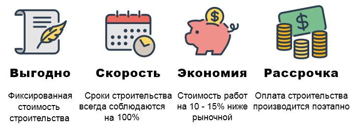 Строительная компания дома Севастополя