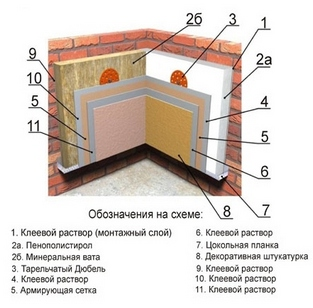 Утепление фасадов Cевастополь